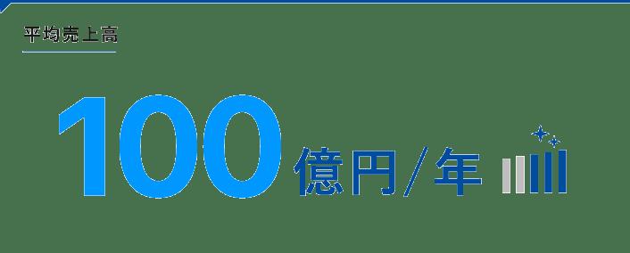 平均売上高 100億円/年(過去3年の平均)